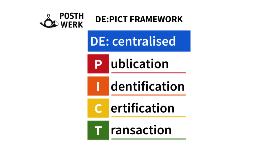 DE:PICT Framework